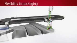 The XTS in the packaging industry