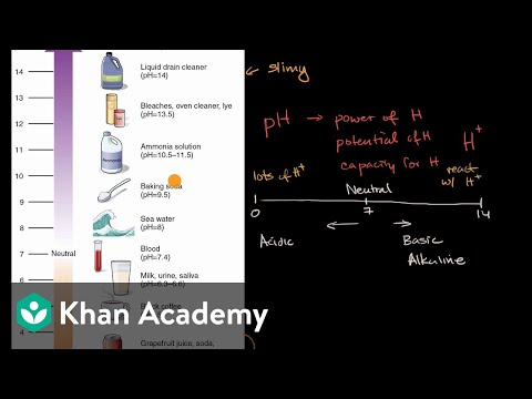 Introduction To Ph Video Khan Academy