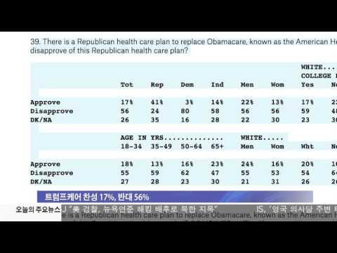 미국인 56%  트럼프케어 반대   3.23.17 KBS America News