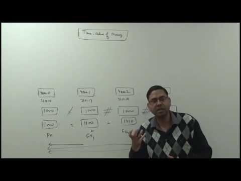 Time Value of Money (Introduction) - Financial Management (FM) (видео)