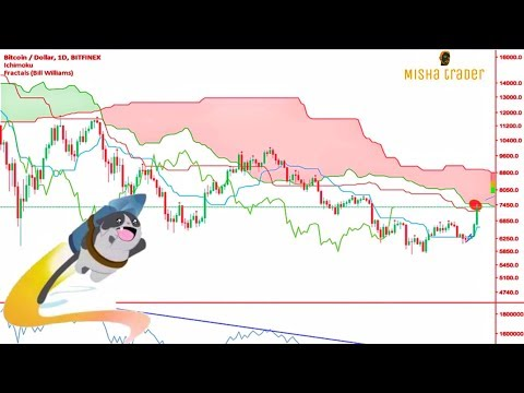 Прогноз цены на Биткоин Эфир 18.07.2018 - DomaVideo.Ru
