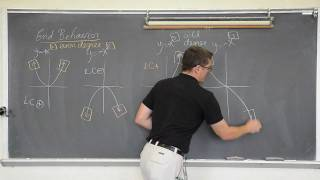 Polynomial Graphs Part 1
