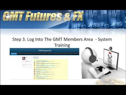 Learn to Trade Futures and Forex Free Online Trading Course