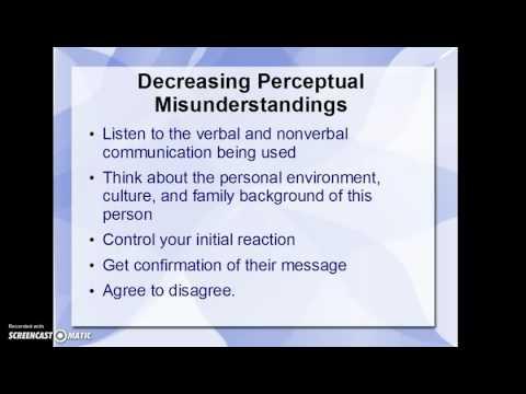 Chapter 8 Perception-Interpersonal Communication