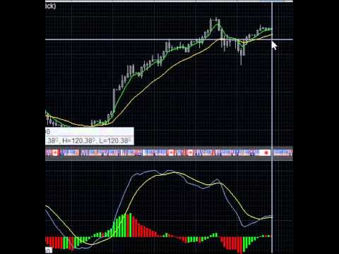 Forex Trading Room – USD/JPY weekly outlook