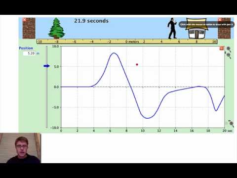 Position vs. Zeit-Diagramm - Teil 2
