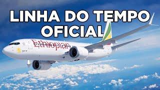 Video COMO E PORQUE O 737 MAX FOI GROUNDEADO | Aerocast MP3, 3GP, MP4, WEBM, AVI, FLV Maret 2019