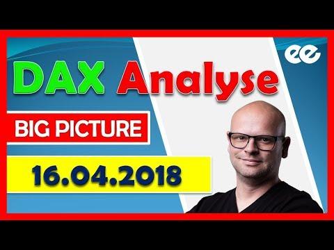 DAX Analyse 16.04.2018 - Meega Trading Marcus Klebe видео