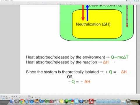 Unit 6-2 - Molar heat of neutralization
