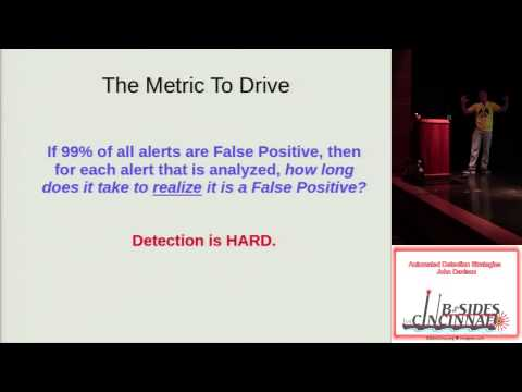 Automated Detection Strategies