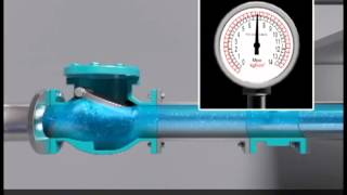 Surge(water hammer) Protection System
