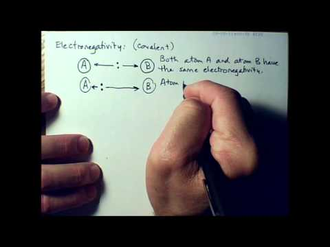 Electronegativity - For high school students: a simplified explanation of what electronegativity is.