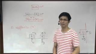 ฟิสิกส์ ม.4 กฎการเคลื่อนที่ ครั้งที่1