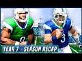 Season Recap & Future Preview | Ep.125