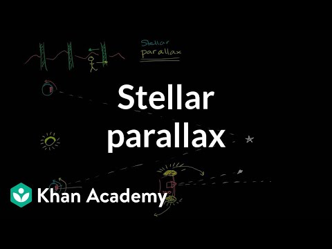 Stellar Parallax Video Khan Academy