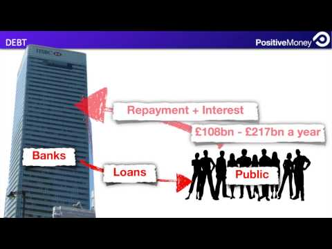How Money Is Created Today The Rules Of The Economy By
