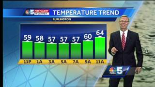 More rain overnight & Tuesday AMSubscribe to WPTZ on YouTube now for more: http://bit.ly/1e9vG0jGet more Burlington/Plattsburgh news: http://wptz.comLike us: http://facebook.com/5WPTZFollow us: http://twitter.com/WPTZGoogle+: https://plus.google.com/+WPTZ