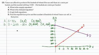 Intermediate Algebra - An Introduction to Systems of Equations (Part C)