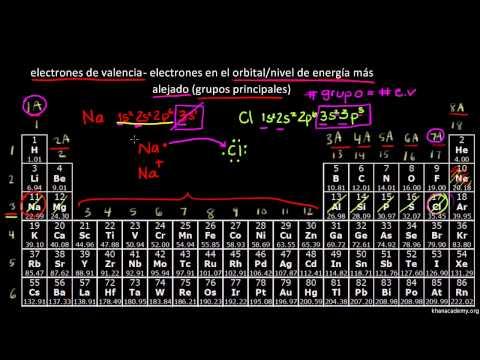 conteo de electrones de valencia para los elementos de los grupos principales video khan academy
