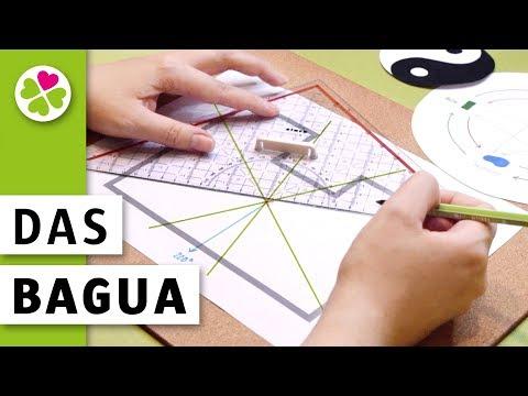 Feng Shui   So zeichnest du das klassische Bagua auf deinen Grundriss in 4 Schritten