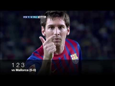 Lionel Messi All Celebrations 2005-2017 With Names And Meaning - Ft Thumb Suck, Pray God Etc