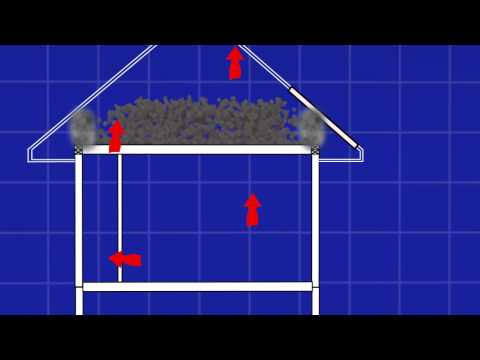 Heat Movement in your Home