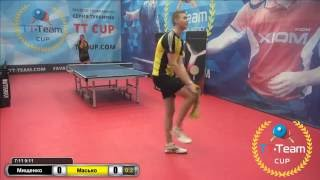 Мищенко А. vs Масько Е.
