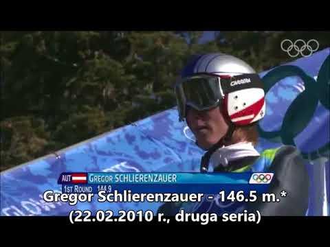 Najdłuższe Skoki Na Igrzyskach Olimpijskich (1980-2018) - skocznia duża