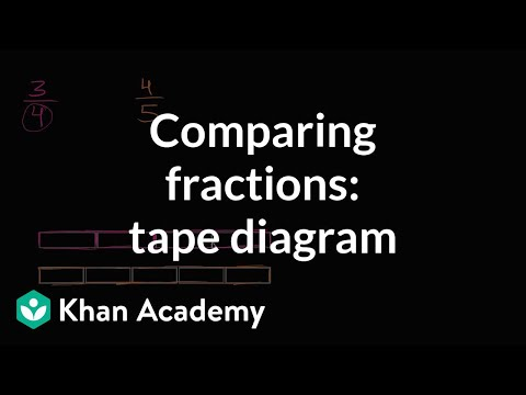 Comparing fractions tape diagram video khan academy ccuart Choice Image