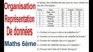 Maths 6ème - Organisation et représentation de données Exercice 4