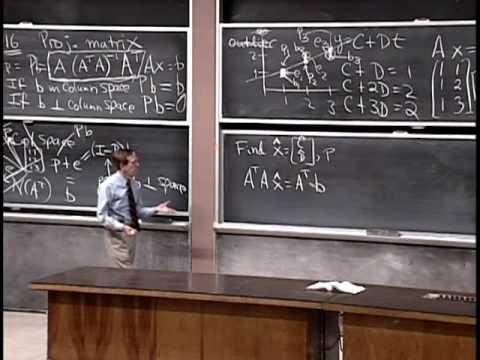 Lec 16 | MIT 18.06 Linear Algebra, Spring 2005