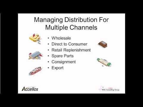 Winning Supply Chain Strategies for Small / Mid-Sized Businesses