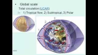 GS 109 Meteorology Week 7 Video 1