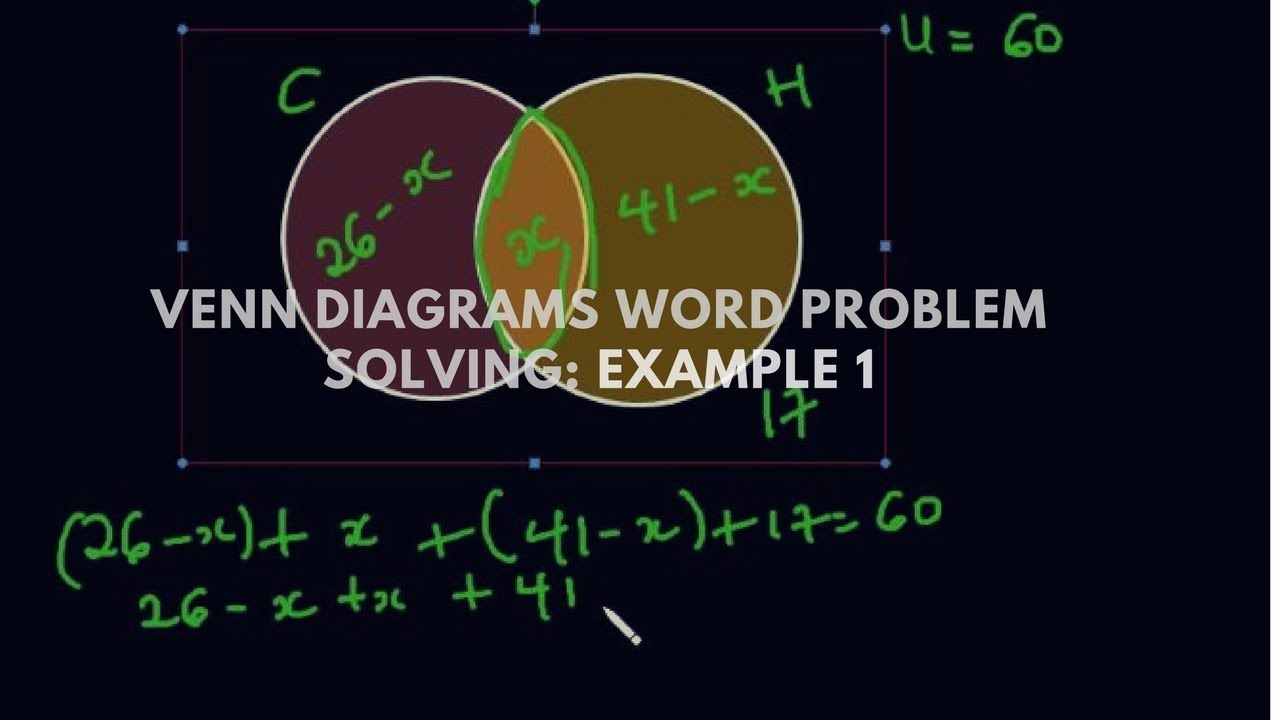 Home v10 palms tutor venn diagrams word problems solving example 1 ccuart Images