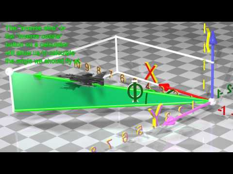 Trigonometry - Easy to understand 3D animation