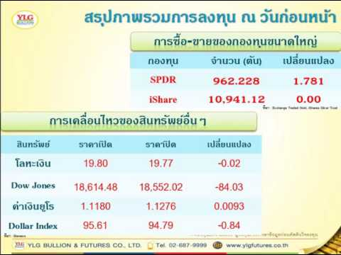 YLG บทวิเคราะห์ราคาทองคำประจำวัน 17-08-16