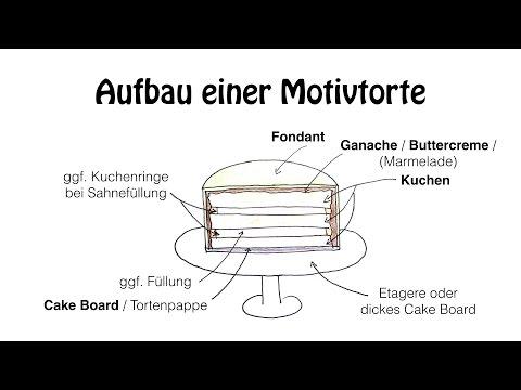 Motivtorten selber machen: Anleitung Fondant Torte für Anfänger
