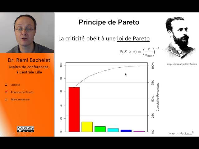 PRIORISATION ET DIAGRAMME DE PARETO