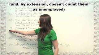 Statistical Measures Of Unemployment