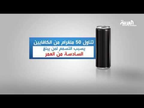 تسمم 60% من المراهقين بسبب مشروبات الطاقة