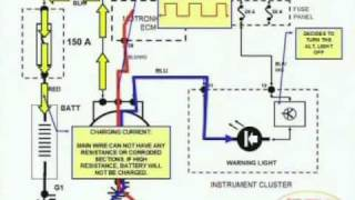 8. Charging System & Wiring Diagram