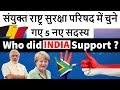 United Nations Security Council Vote 2018 - India's Vote - Maldives or Indonesia - Geopolitics