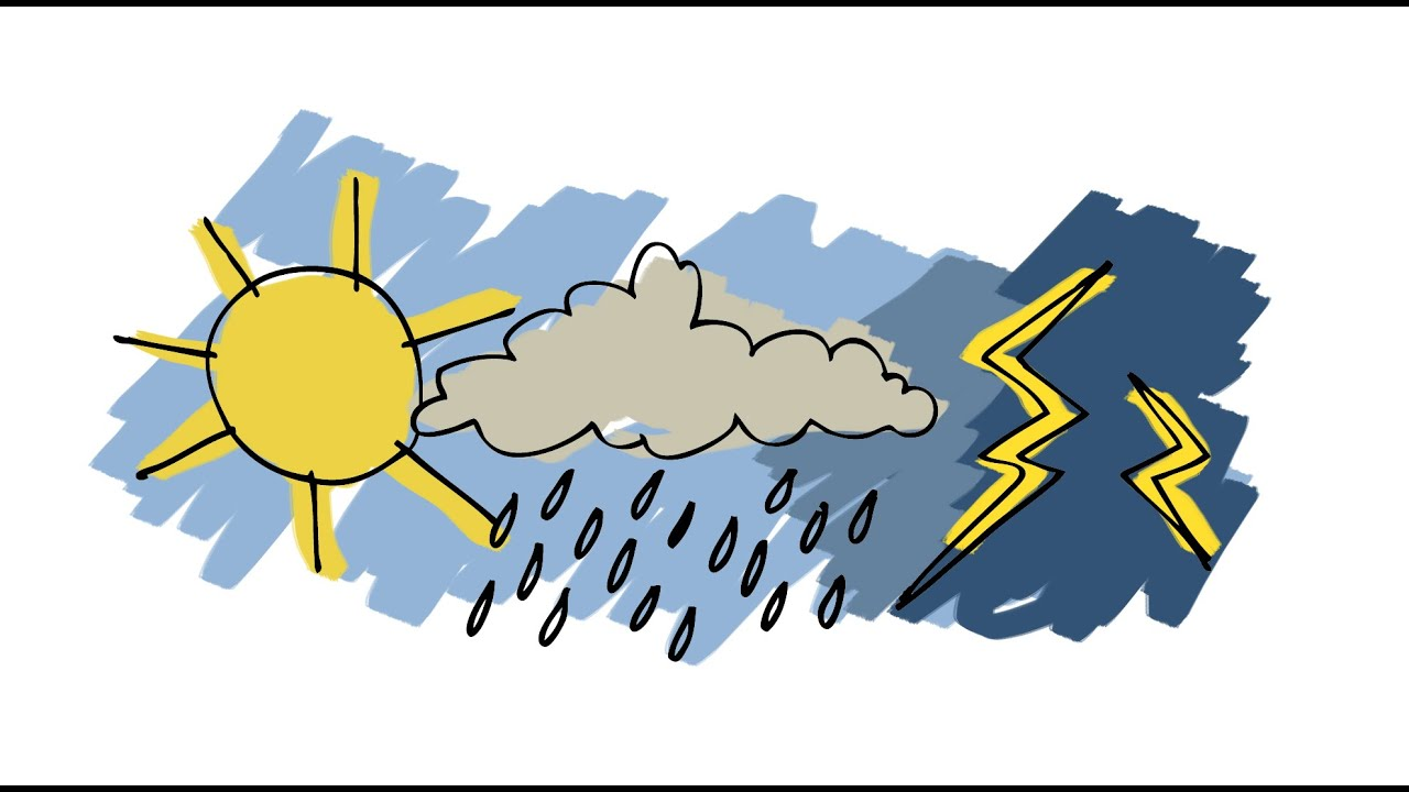 أحوال الطقس ليوم الأحد 24 يوليوز 2016 | الطقس