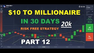 IQ Option Millionaire Strategy   Part 12 (English Version)