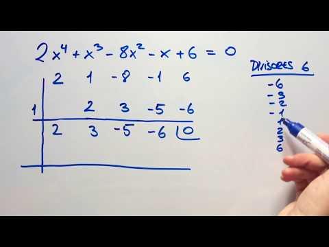 Factorizacion de polinomios de grado 2,3,4..(método de Ruffini)