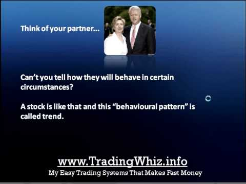 COURSE – Day Trading Strategies (video3)
