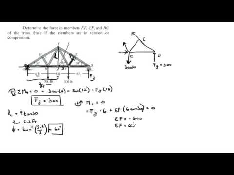 Determine the force in members EF, CF, and BC of the truss.