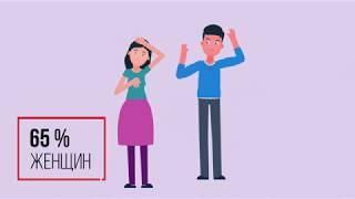 Доступ к правосудию казахстанских женщин