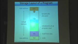Lec 10 | MIT 6.172 Performance Engineering Of Software Systems, Fall 2010