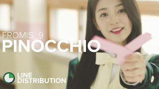 [CORRECT*] FROMIS_9 (프로미스나인) - Pinocchio: Line Distribution